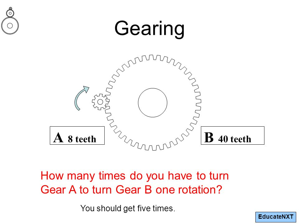 EducateNXT B 40 teeth A 8 teeth How many times do you have to turn Gear A to turn Gear B one rotation? Gearing You should get five times.