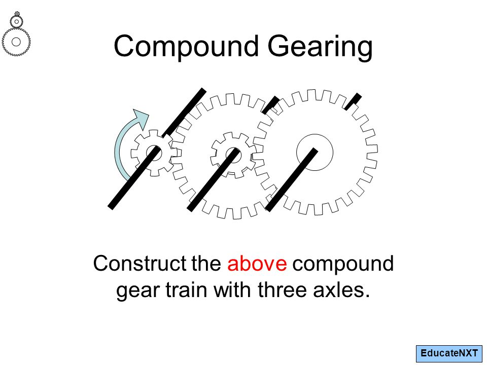 EducateNXT Compound Gearing Construct the above compound gear train with three axles.