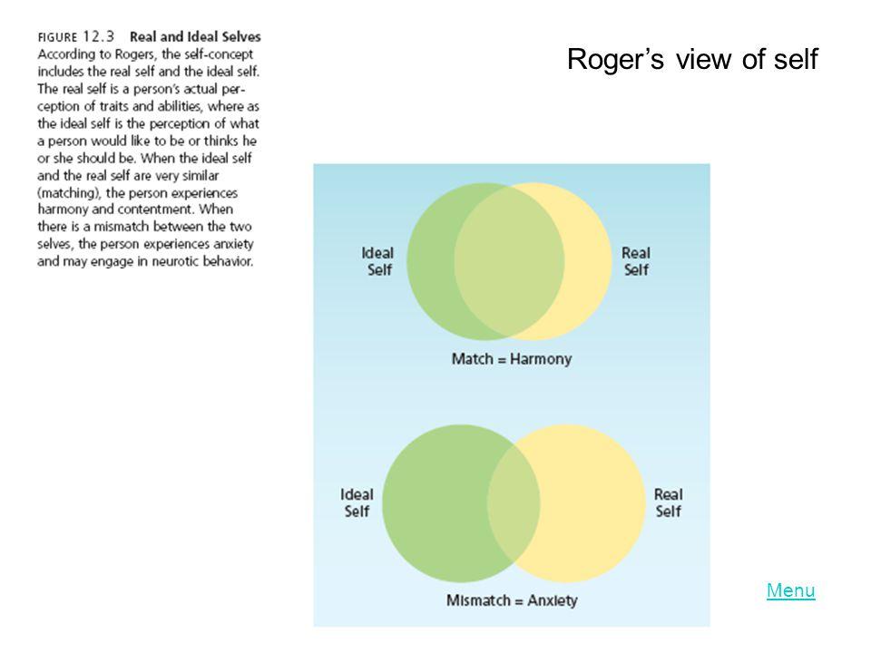 Rogers view of self Menu