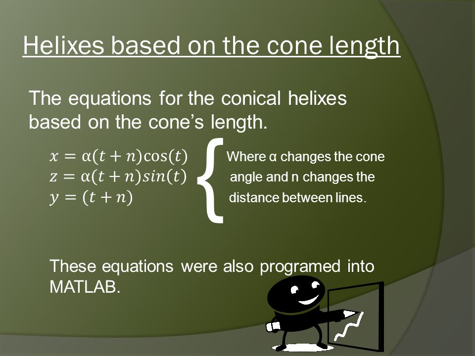 Helixes based on the cone length {