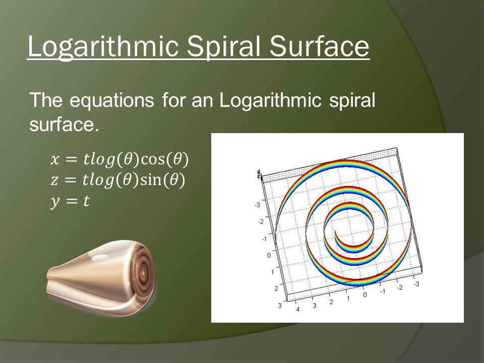 Logarithmic Spiral Surface