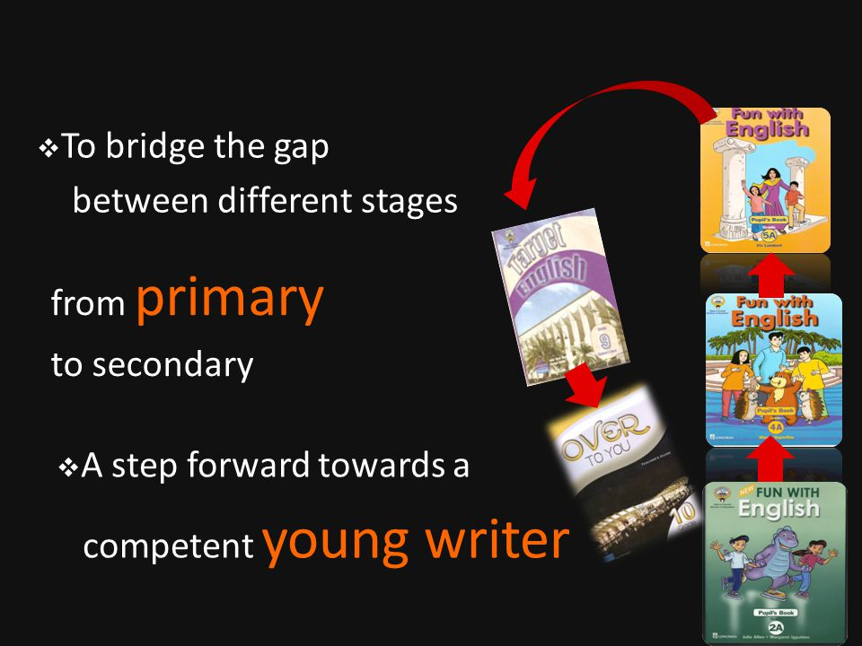 To bridge the gap between different stages from primary to secondary A step forward towards a competent young writer