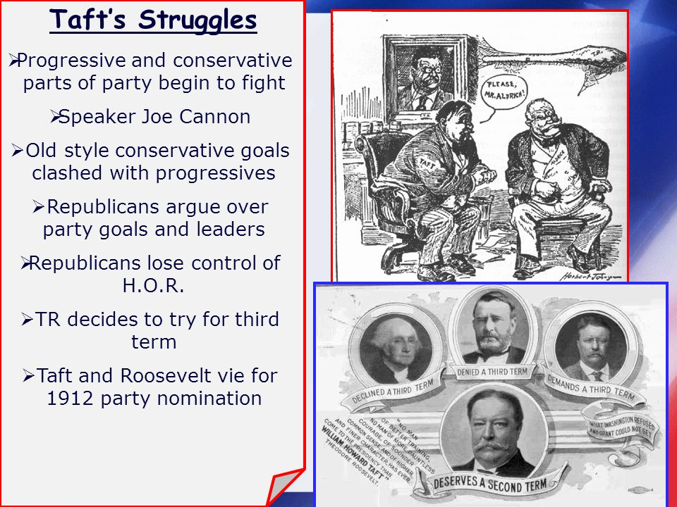 Tafts Struggles Progressive and conservative parts of party begin to fight Speaker Joe Cannon Old style conservative goals clashed with progressives Republicans argue over party goals and leaders Republicans lose control of H.O.R.