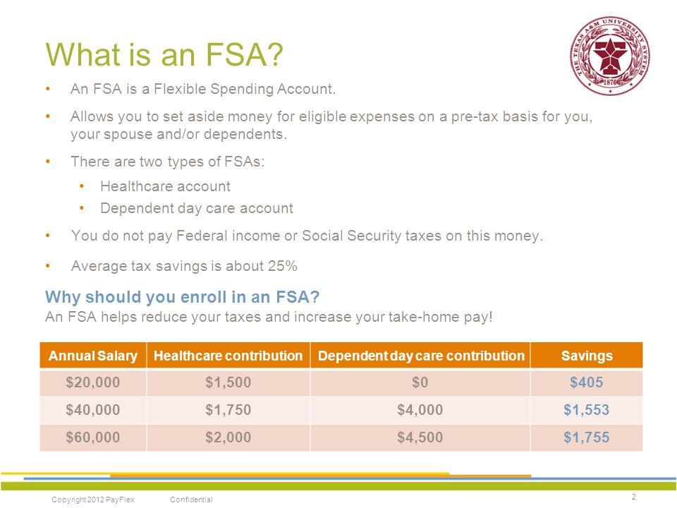 Copyright 2012 PayFlex Confidential Healthcare FSA Reimburses you for out-of-pocket* medical, dental, prescription, vision or hearing expenses.