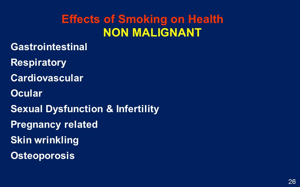 26 Effects of Smoking on Health NON MALIGNANT Gastrointestinal Respiratory Cardiovascular Ocular Sexual Dysfunction & Infertility Pregnancy related Skin wrinkling Osteoporosis