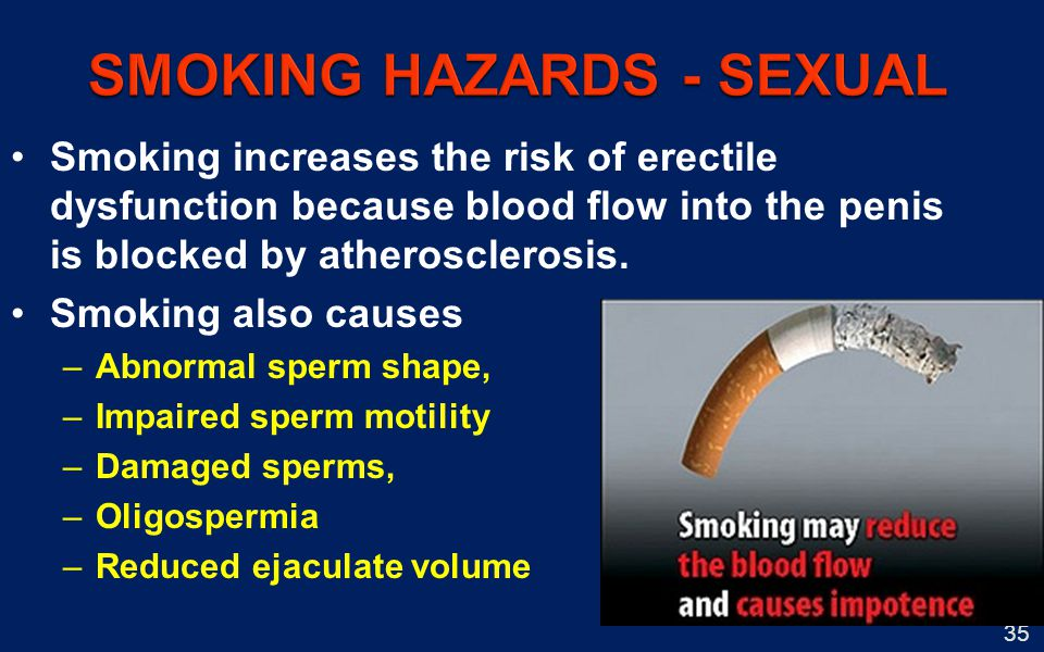 35 Smoking increases the risk of erectile dysfunction because blood flow into the penis is blocked by atherosclerosis. Smoking also causes –Abnormal s