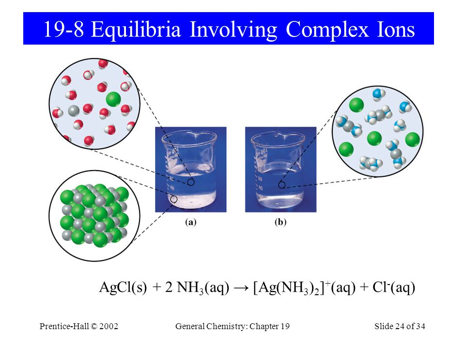 Prentice-Hall © 2002General Chemistry: Chapter 19Slide 24 of 34 19-8 Equilibria Involving Complex Ions AgCl(s) + 2 NH 3 (aq) [Ag(NH 3 ) 2 ] + (aq) + Cl - (aq)