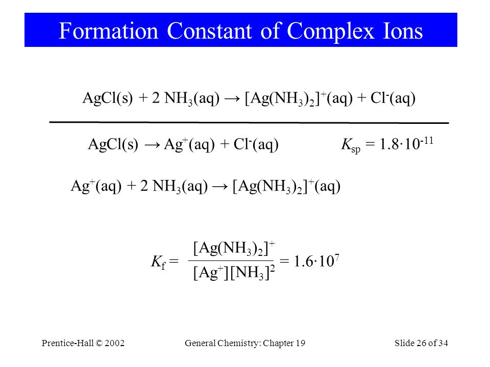 Prentice-Hall © 2002General Chemistry: Chapter 19Slide 26 of 34 Formation Constant of Complex Ions AgCl(s) + 2 NH 3 (aq) [Ag(NH 3 ) 2 ] + (aq) + Cl - (aq) AgCl(s) Ag + (aq) + Cl - (aq) Ag + (aq) + 2 NH 3 (aq) [Ag(NH 3 ) 2 ] + (aq) K sp = 1.8·10 -11 K f == 1.6·10 7 [Ag(NH 3 ) 2 ] + [Ag + ] [NH 3 ] 2