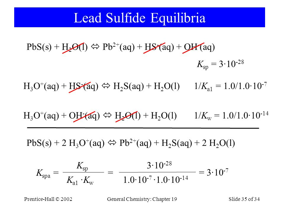 Prentice-Hall © 2002General Chemistry: Chapter 19Slide 35 of 34 Lead Sulfide Equilibria PbS(s) + H 2 O(l) Pb 2+ (aq) + HS - (aq) + OH - (aq) K sp = 3·