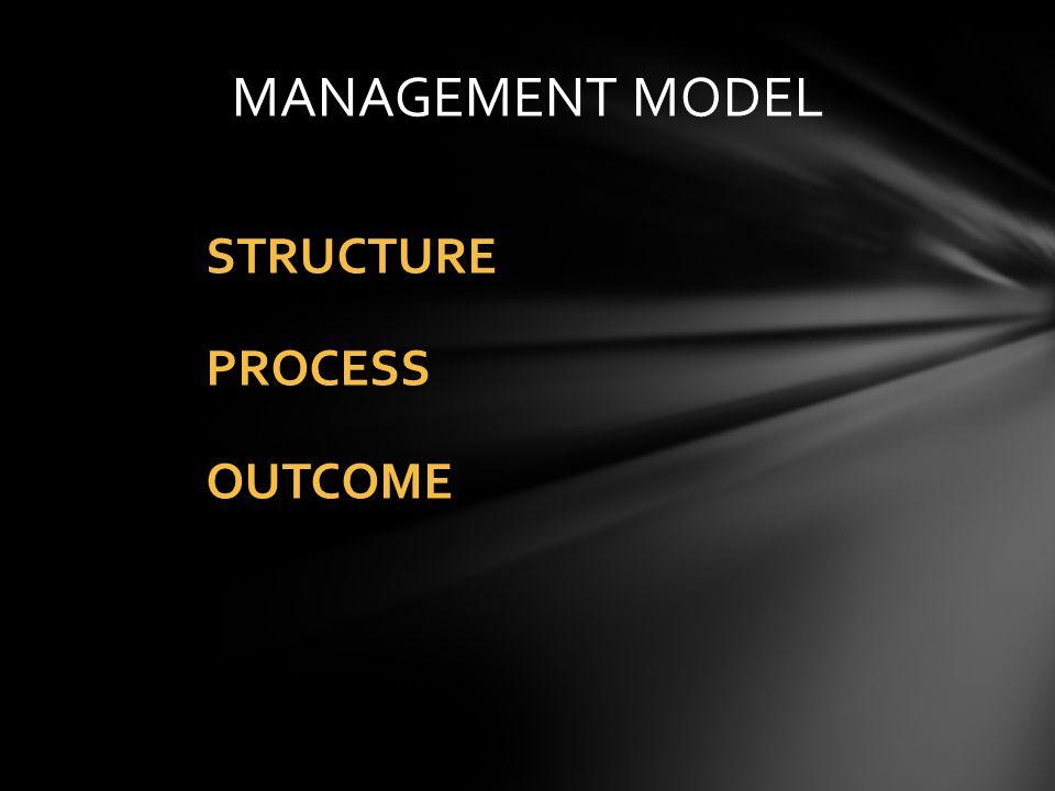 STRUCTURE PROCESS OUTCOME MANAGEMENT MODEL