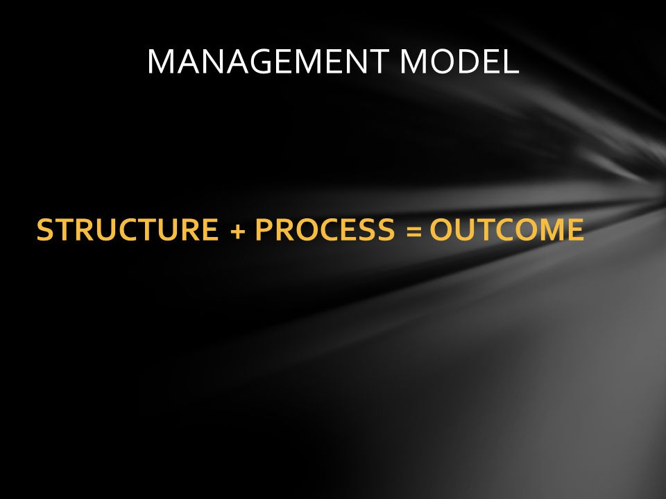 STRUCTURE + PROCESS = OUTCOME MANAGEMENT MODEL
