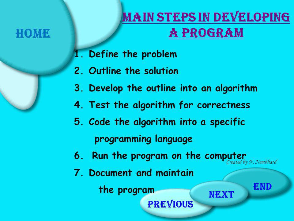 End Home Next Previous Main Steps in Developing a Program 1.Define the problem 2.Outline the solution 3.Develop the outline into an algorithm 4.Test the algorithm for correctness 5.Code the algorithm into a specific programming language 6.