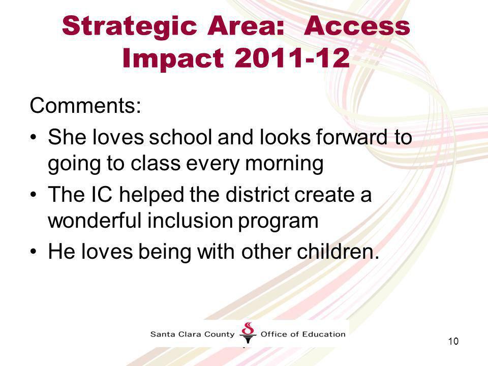 9 Strategic Area: Access Impact 2011-12