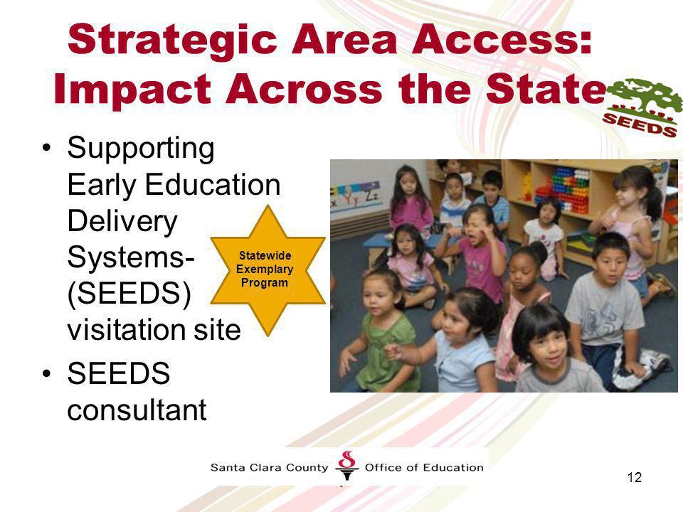 Strategic Area Access: Inclusion Sites 2012-13 Impact 11 19 Sites 40 Classrooms 7 School Districts SCCOE