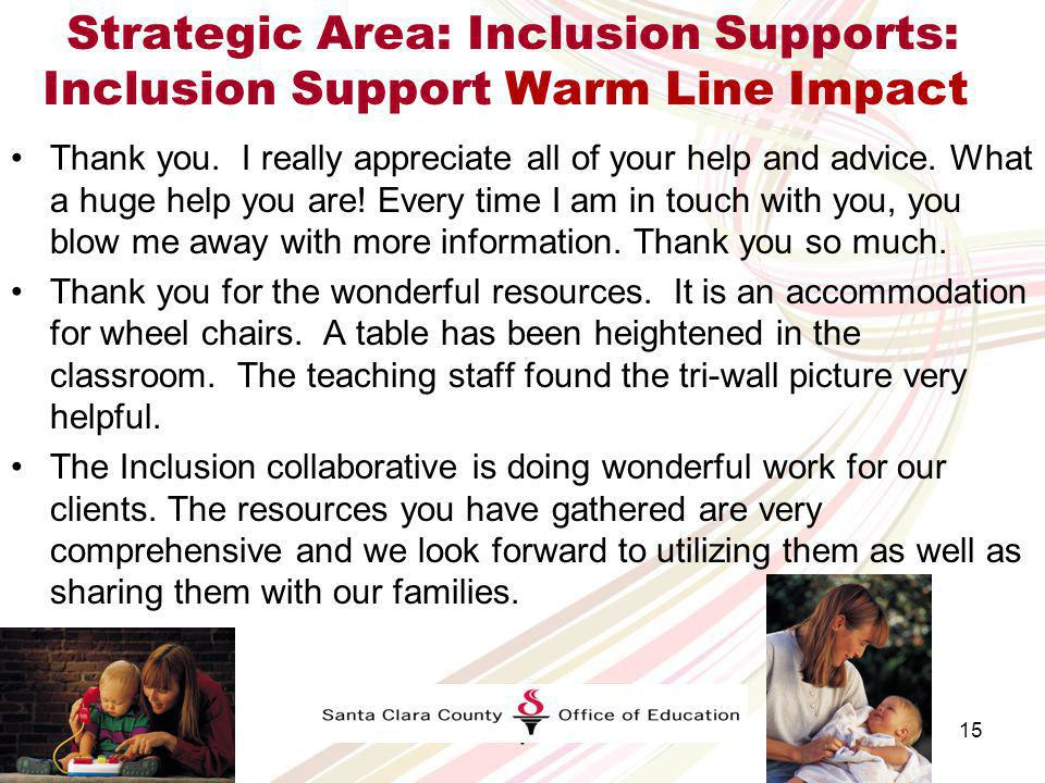 Strategic Area: Inclusion Supports: Inclusion Support Warm Line Impact 14 July-June 2012 = 504 contacts July 2008-June 2012 =1560 contacts Referrals t