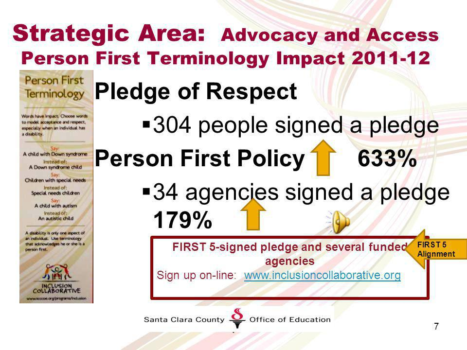 Strategic Area Advocacy and Access Impact Highlights 6