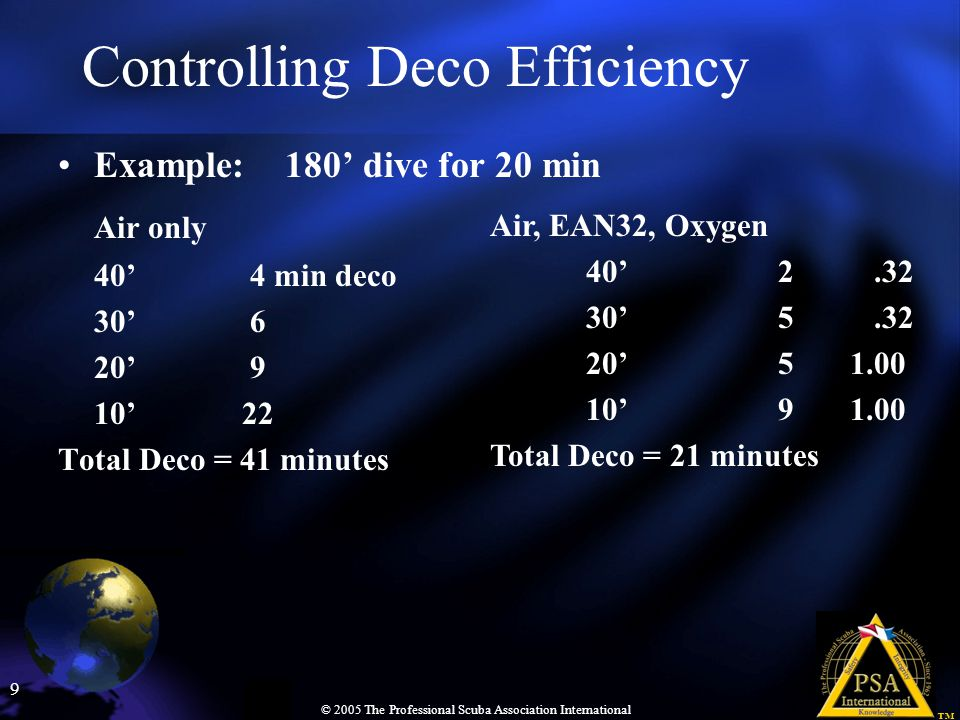 50 © 2005 The Professional Scuba Association International Dive Planning –Must determine depth, time and decompression before you can plan on gas requirements or ascent pressure.