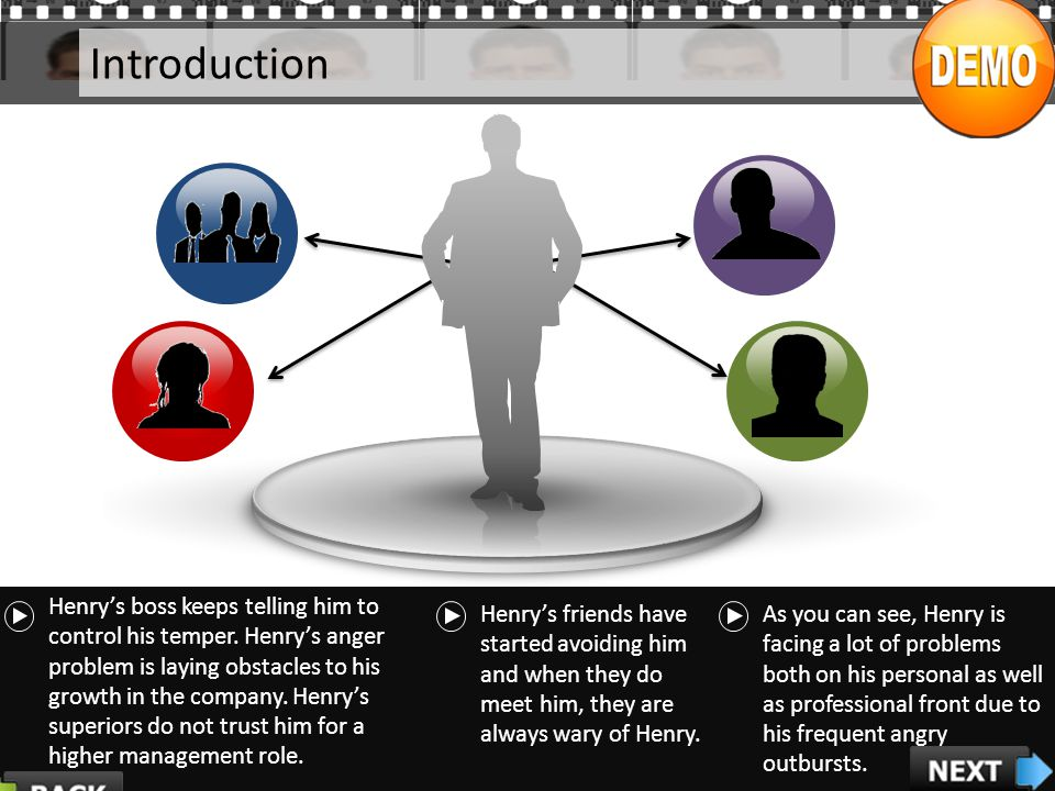 Introduction Henrys boss keeps telling him to control his temper. Henrys anger problem is laying obstacles to his growth in the company. Henrys superi