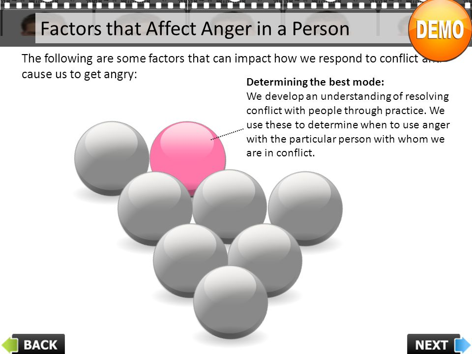 Factors that Affect Anger in a Person Determining the best mode: We develop an understanding of resolving conflict with people through practice.
