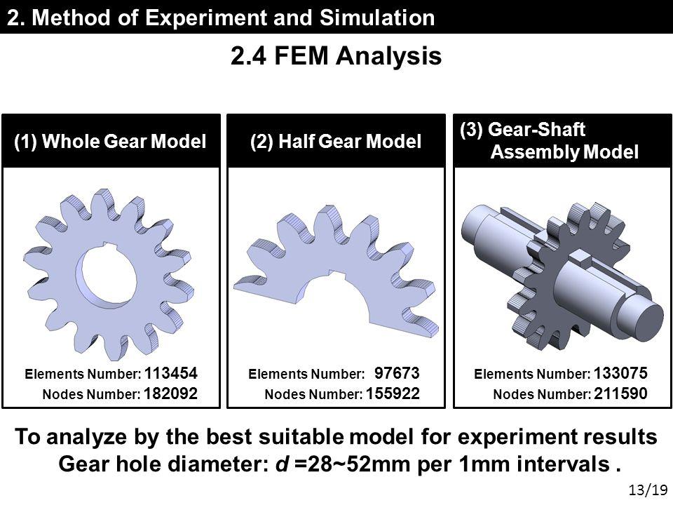 2.4 FEM Analysis 2.