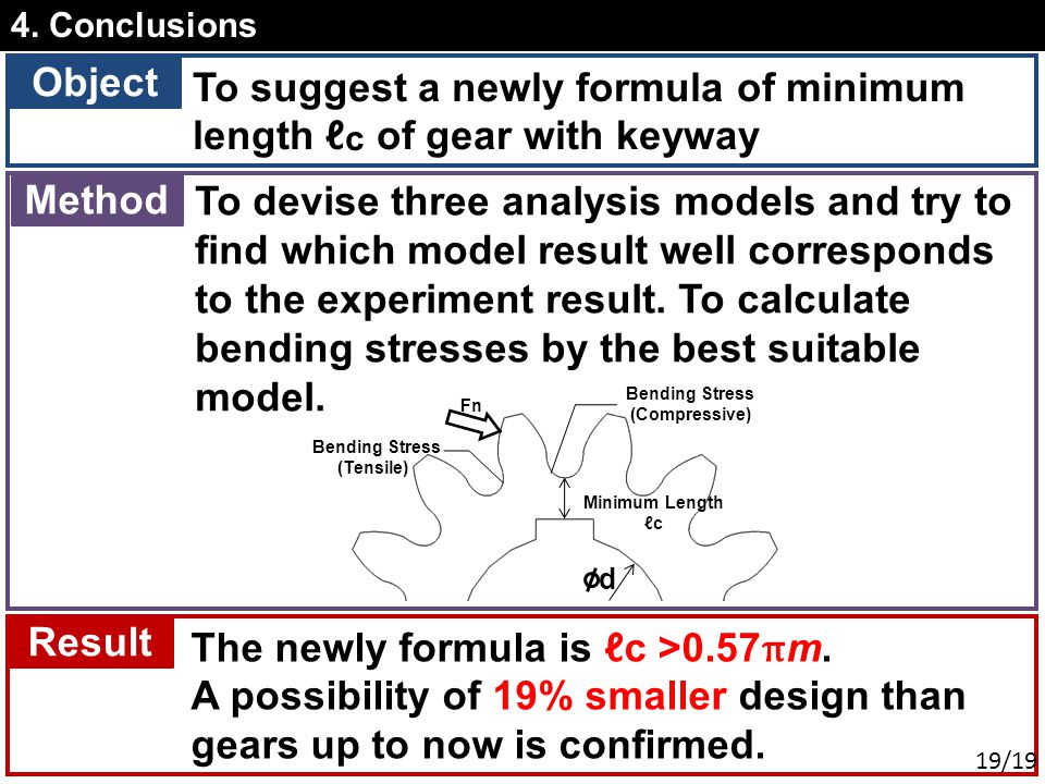 4. Conclusions To suggest a newly formula of minimum length c of gear with keyway Object The newly formula is c >0.57 π m. A possibility of 19% smalle