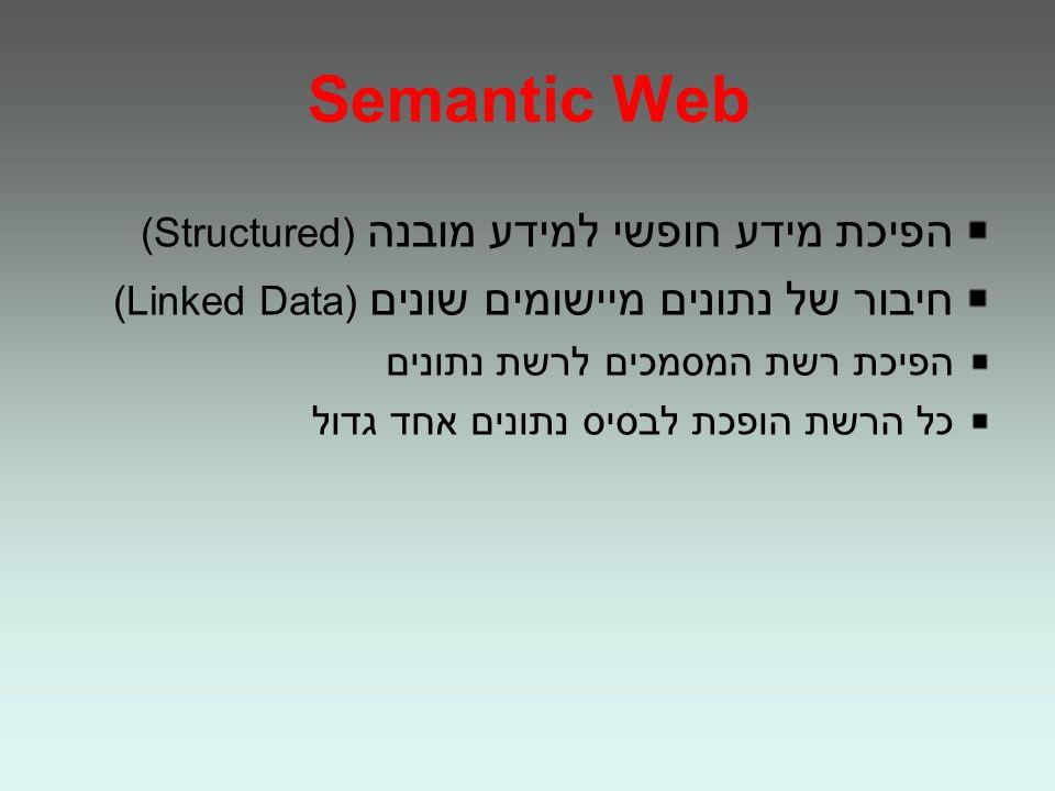 Semantic Web הפיכת מידע חופשי למידע מובנה (Structured) חיבור של נתונים מיישומים שונים (Linked Data) הפיכת רשת המסמכים לרשת נתונים כל הרשת הופכת לבסיס נתונים אחד גדול