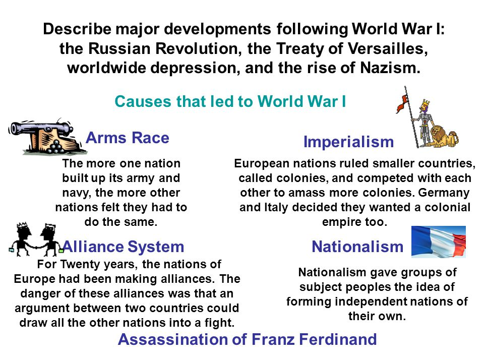 Describe major developments following World War I: the Russian Revolution, the Treaty of Versailles, worldwide depression, and the rise of Nazism.