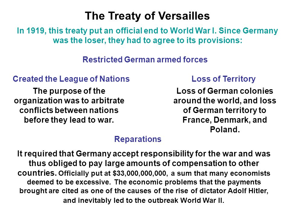 The Treaty of Versailles In 1919, this treaty put an official end to World War I.
