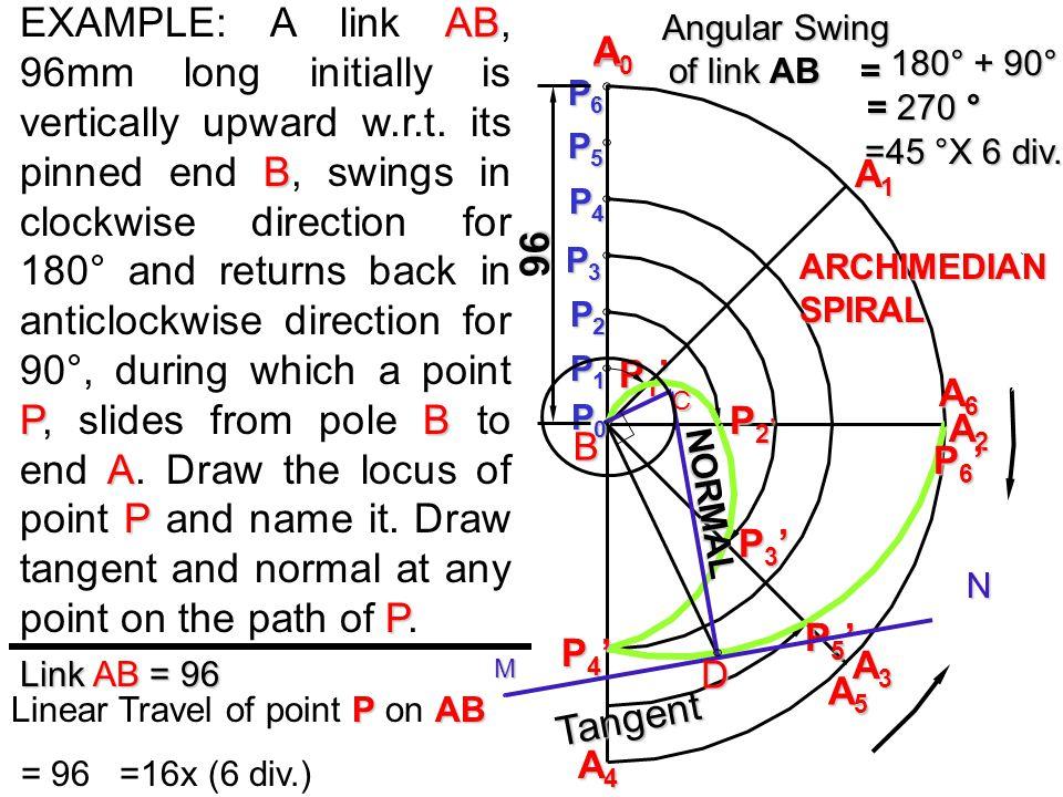 A Initial Position of point P POPOPOPO P1P1P1P1 P2P2P2P2 P3P3P3P3 P4P4P4P4 P5P5P5P5 P6P6P6P6 P7P7P7P7 P8P8P8P8 213 4 5 6 7 O12 3 4 5 6 7 8 2/3 X 360°