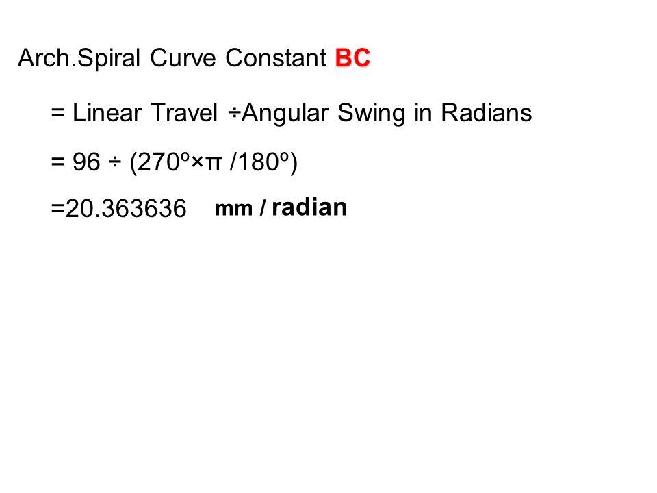 A0A0A0A0 Linear Travel of point P PP P on A AA AB = 96 =16x (6 div.) AB B PB A P P EXAMPLE: A link AB, 96mm long initially is vertically upward w.r.t.