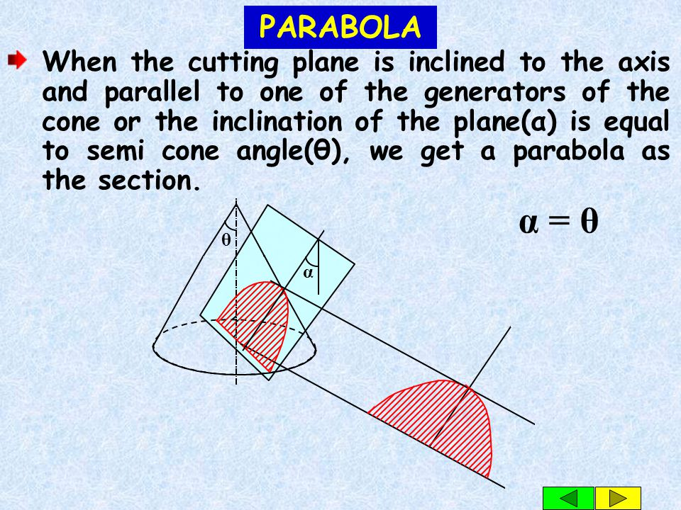 Definition :- When the cutting plane is inclined to the axis but not parallel to generator or the inclination of the cutting plane(α) is greater than the semi cone angle(θ), we get an ellipse as the section.