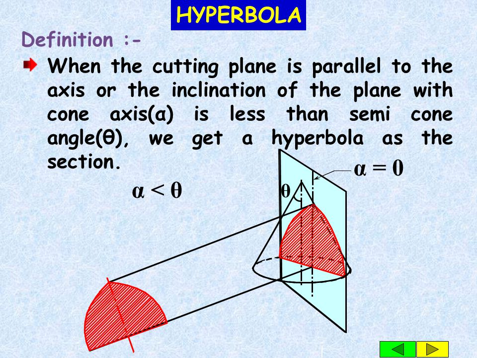 When the cutting plane is inclined to the axis and parallel to one of the generators of the cone or the inclination of the plane(α) is equal to semi cone angle(θ), we get a parabola as the section.