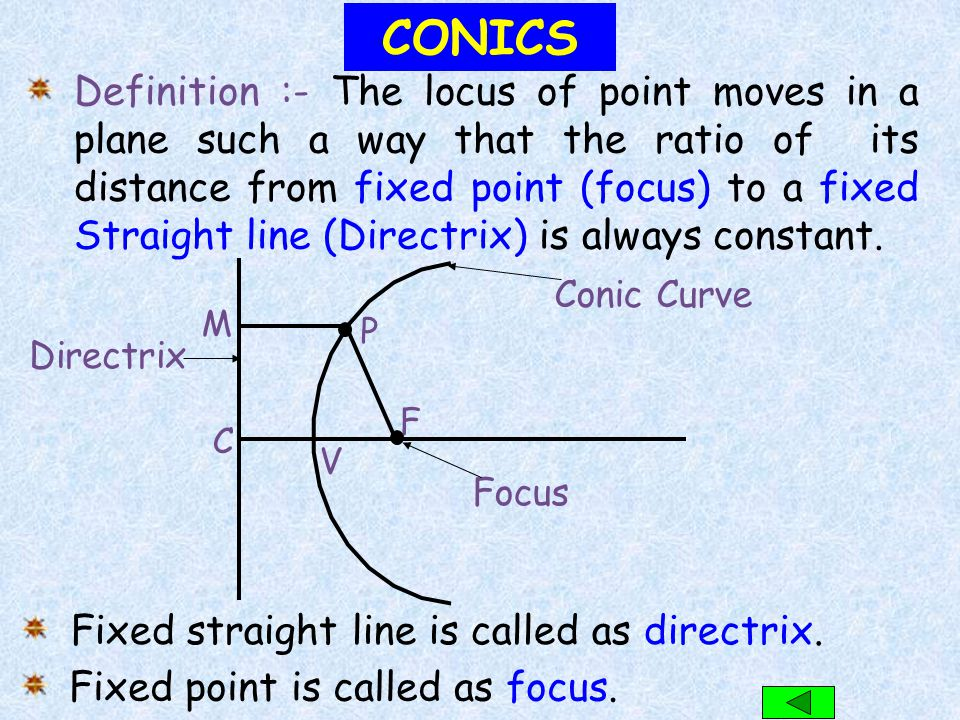 When the cutting plane is parallel to the axis or the inclination of the plane with cone axis(α) is less than semi cone angle(θ), we get a hyperbola a