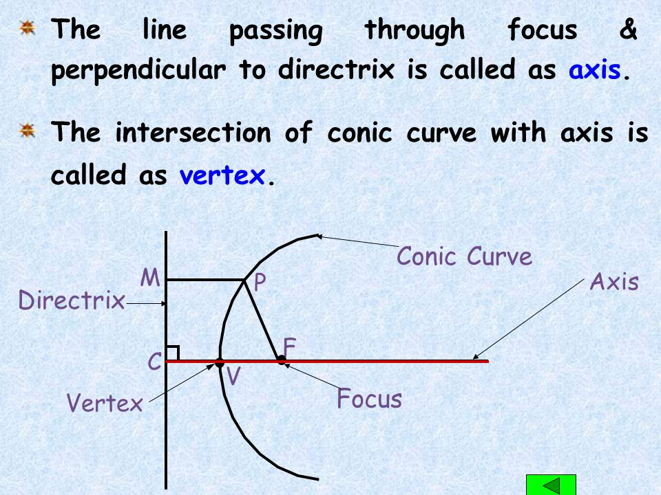 CONICS Definition :- The locus of point moves in a plane such a way that the ratio of its distance from fixed point (focus) to a fixed Straight line (