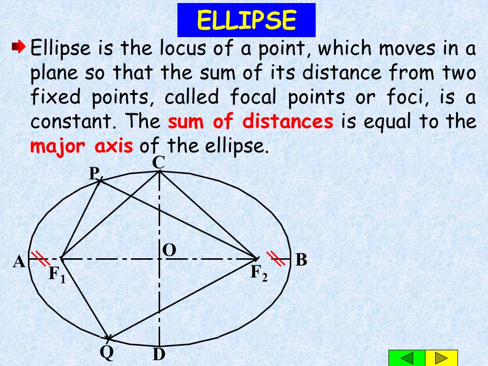 Ellipse is the locus of a point which moves in a plane so that the ratio of its distance from a fixed point (focus) and a fixed straight line (Directr