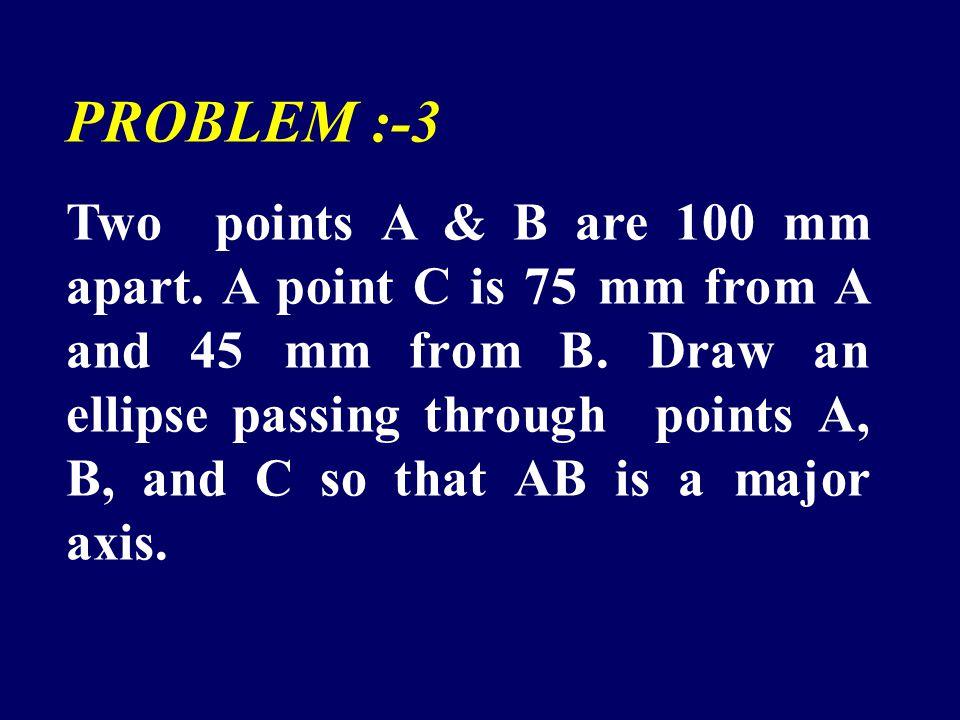 ARC OF CIRCLES METHOD Normal G 2 R =A1 Tangent 1234 A B G G G1G1 G3G3 G2G2 G4G4 G4G4 G3G3 G2G2 G1G1 G 1 G 3 G 4 G 3 G 2 G 1 F2F2 F1F1 R=B1 R=B2 `R=A2
