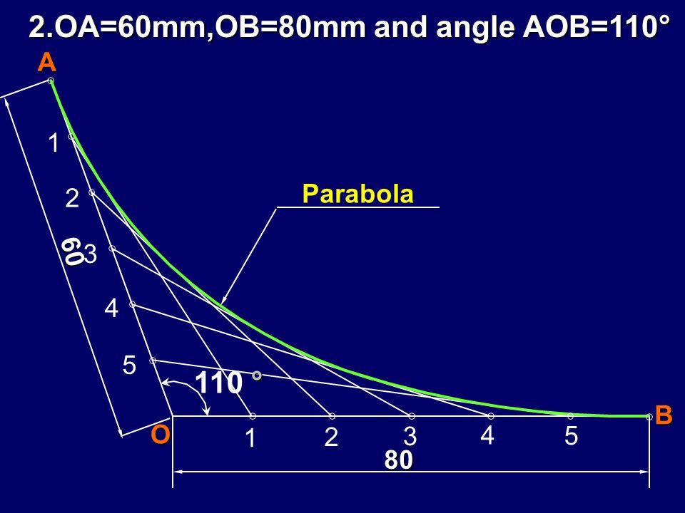 60 60 1 2 3 4 5 Parabola 5 4 3 2 1 A B 90 ° O 1.OA=OB=60mm and angle AOB=90°