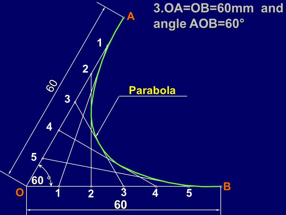 A B 80 60 5 4 3 2 1 1 2 3 4 5 ° 110 ° ParabolaO 2.OA=60mm,OB=80mm and angle AOB=110°