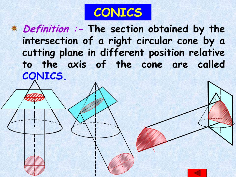 If axis of cone is not perpendicular to base, it is called as oblique cone.