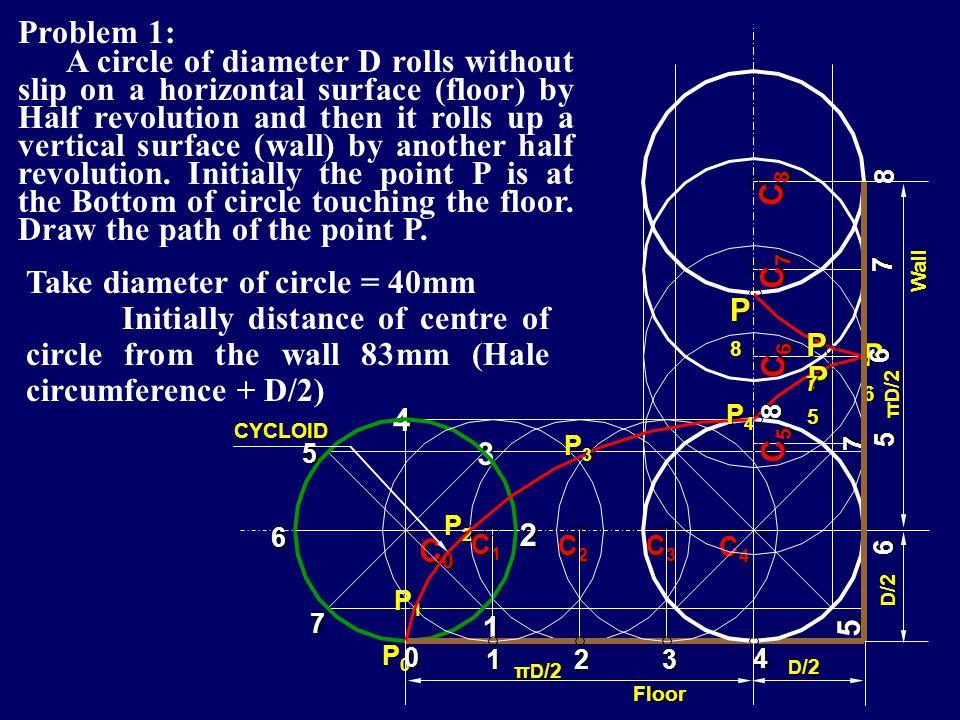 P0P0 2 R or D 5 T T 1 2 1 2 34 6 7 8 910 11 0 12 0 3 4 5 6 7 8 9 10 11 12 P1P1 P2P2 P3P3 P4P4 P5P5 P7P7 P8P8 P9P9 P 11 P 12 C0C0 C1C1 C2C2 C3C3 C4C4 C