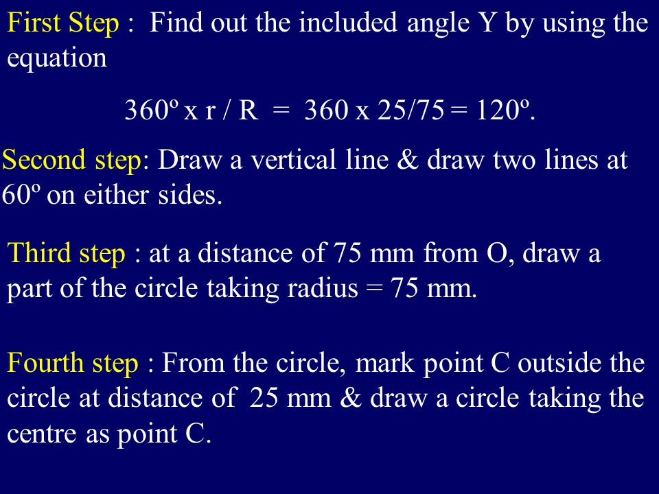 Problem : 2 A circle of 25 mm radius rolls on the circumference of another circle of 150 mm diameter and outside it.