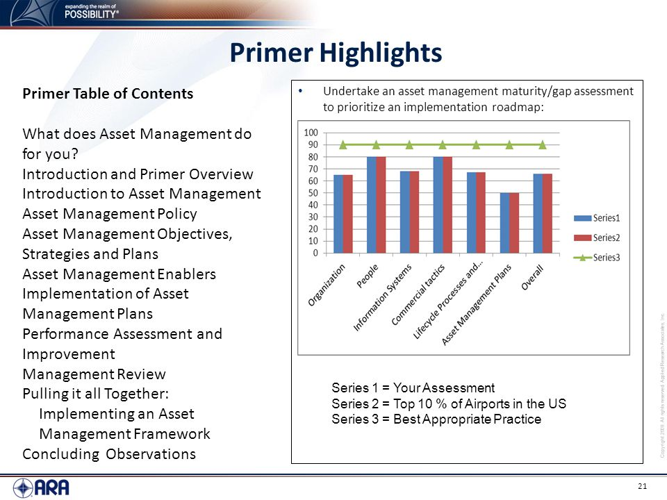 Copyright 2009. All rights reserved. Applied Research Associates, Inc. 21 Primer Highlights Undertake an asset management maturity/gap assessment to p
