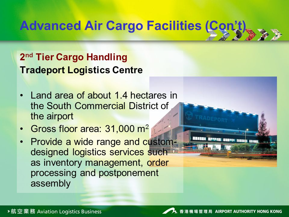 Advanced Air Cargo Facilities (Cont) 2 nd Tier Cargo Handling Tradeport Logistics Centre Land area of about 1.4 hectares in the South Commercial Distr
