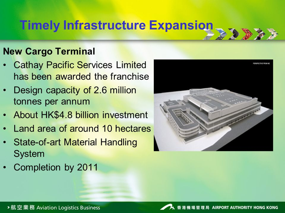 Timely Infrastructure Expansion New Cargo Terminal Cathay Pacific Services Limited has been awarded the franchise Design capacity of 2.6 million tonnes per annum About HK$4.8 billion investment Land area of around 10 hectares State-of-art Material Handling System Completion by 2011