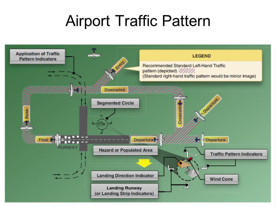 Airport Traffic Pattern