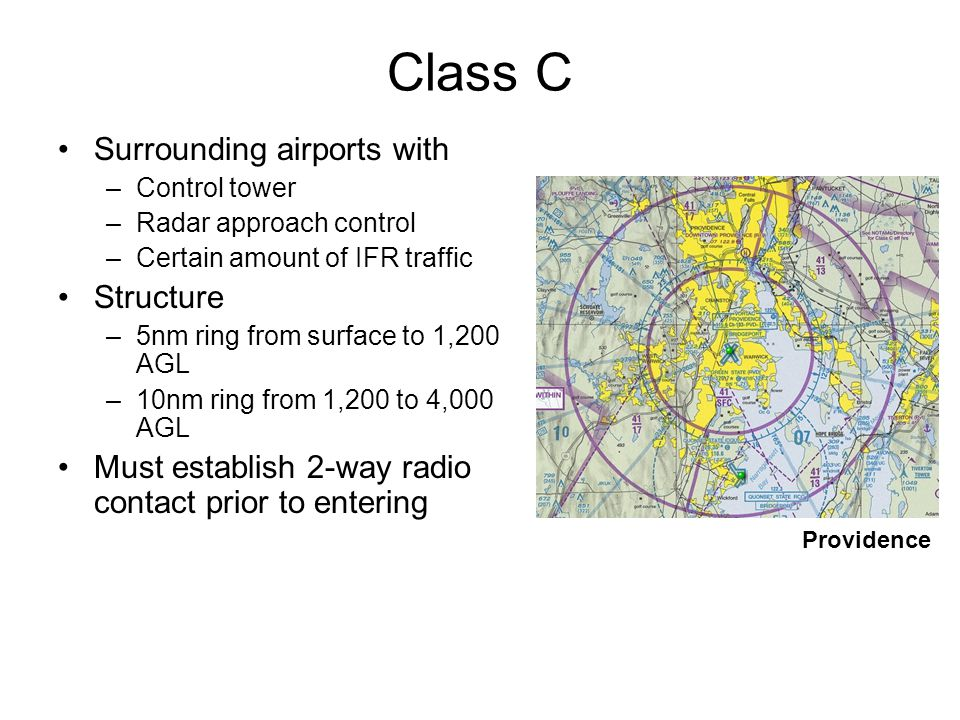 Class C Surrounding airports with –Control tower –Radar approach control –Certain amount of IFR traffic Structure –5nm ring from surface to 1,200 AGL