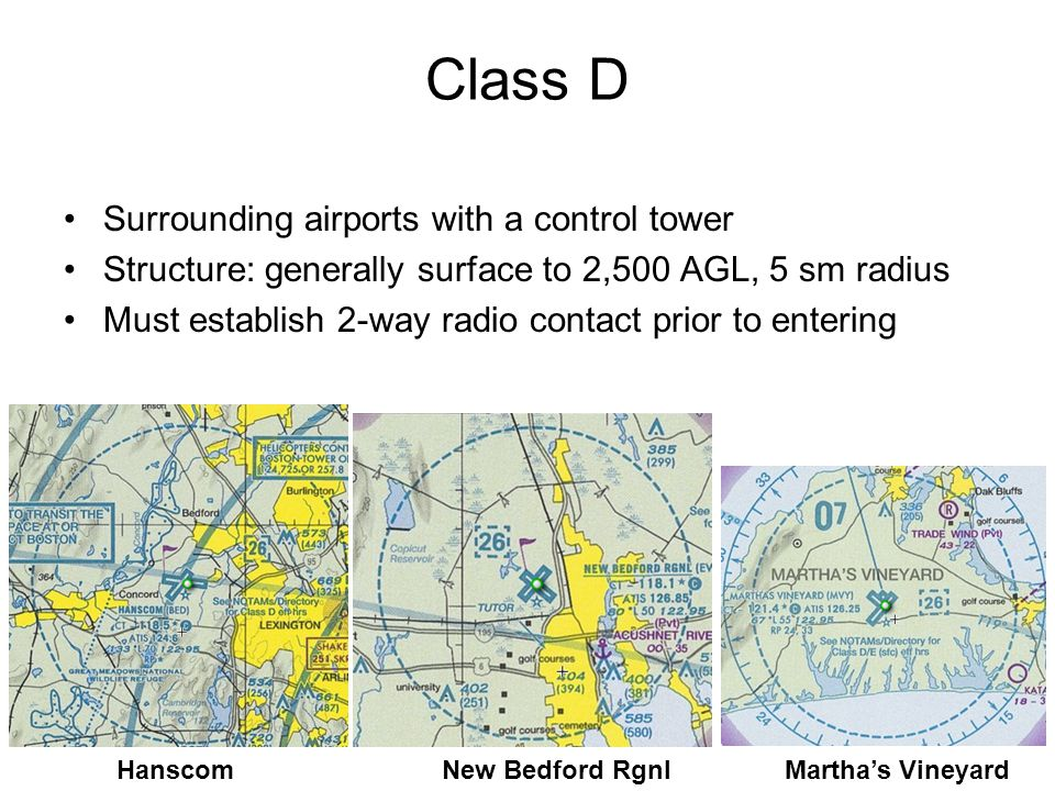 Class D Surrounding airports with a control tower Structure: generally surface to 2,500 AGL, 5 sm radius Must establish 2-way radio contact prior to e