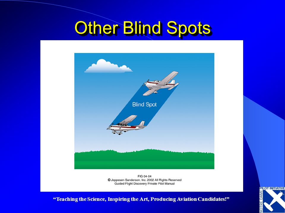 Teaching the Science, Inspiring the Art, Producing Aviation Candidates! Other Blind Spots