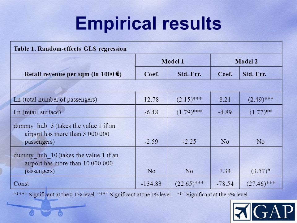 Empirical results Table 1.