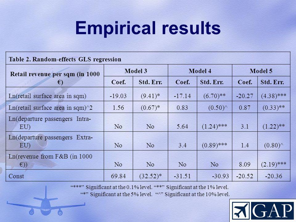 Empirical results Table 2. Random-effects GLS regression Retail revenue per sqm (in 1000 ) Model 3Model 4Model 5 Coef.Std. Err.Coef.Std. Err.Coef.Std.